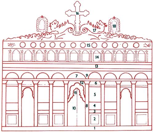 Templo parts sm