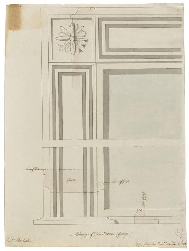 Sir John Soane\'s Museum frame appeal | The Frame Blog